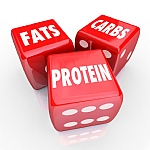 Detailed Mapping Of Fats, Proteins And Carbohydrates